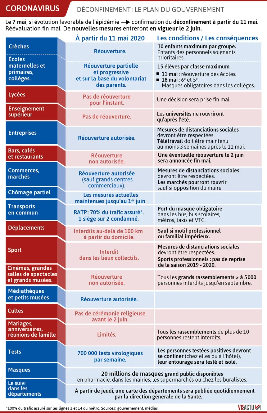 860_visactu-deconfinement-le-plan-du-gouvernement